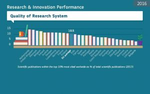 Research and Innovation performance and Horizon 2020 country participation
