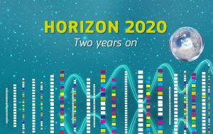 Horizon 2020: two years on